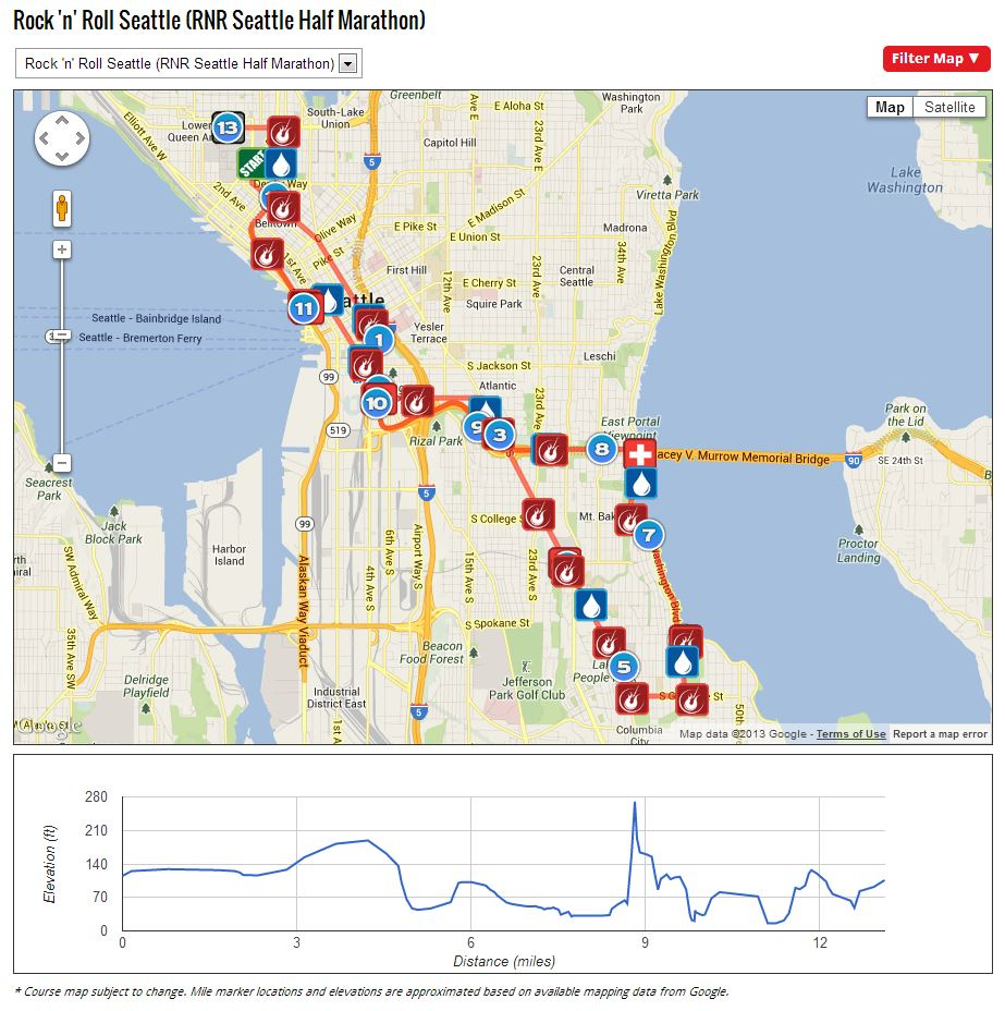 2013 Seattle Rock n Roll Half Marathon Course and Elevation ...